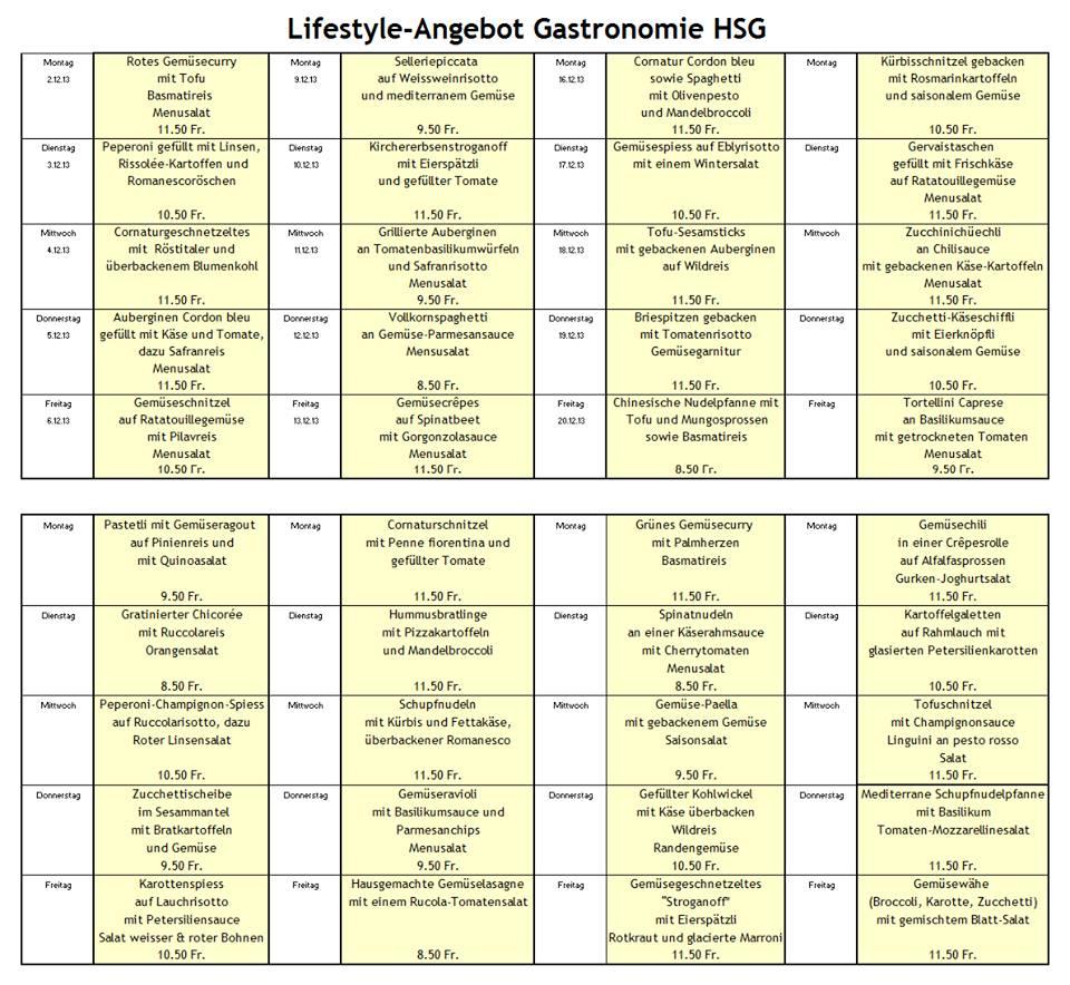 CNC Lifestyle menu