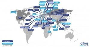 oikos network