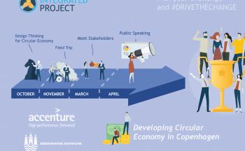 Accenture + City of Kobenhavn