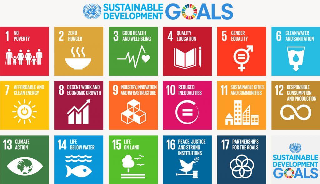 Sammlung - SDGs