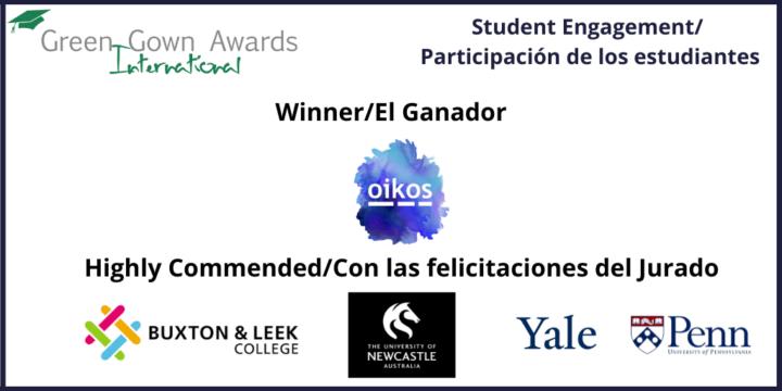 oikos St. Gallen wins International Green Gowns Award